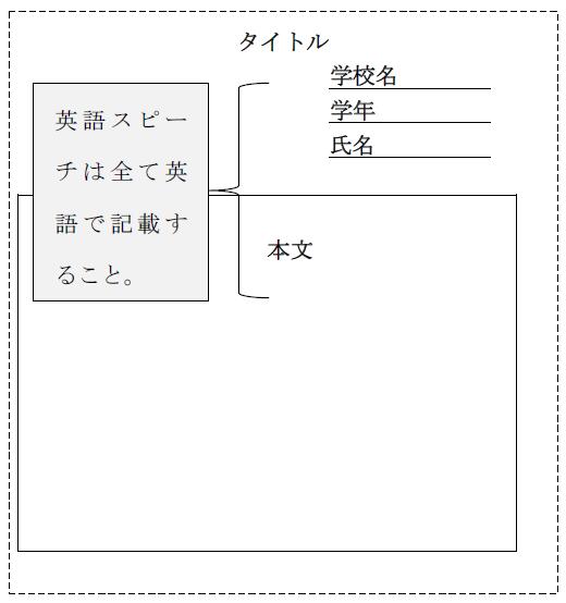 原稿の様式